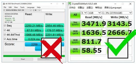 固态硬盘的官标性能参数是怎么得来的?
