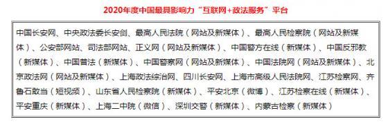 """2020年中国优秀""""互联网+政法服务""""平台综合影响力评估报告"""