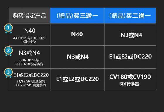 千视618年中大促|NDI/SRT编解码器产品买二送一