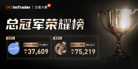 FOLLOWME 第7届交易大赛冠军出炉,18万元奖金为荣耀加冕!